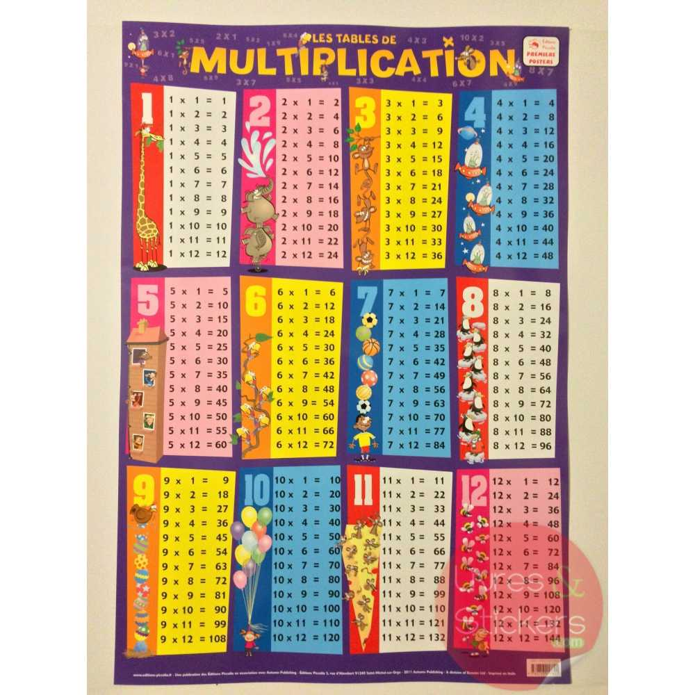Poster educatif les tables de multiplications - Tableau de table de multiplication ...