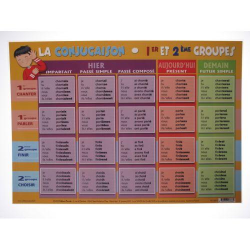 Affiche éducative recto verso la conjugaison 1er 2 ème et 3 ème groupe. Sous mains bureau.